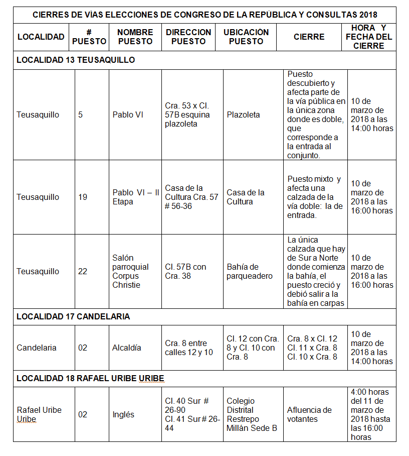 Desvíos elecciones Congreso 2018 (cuadro 4)