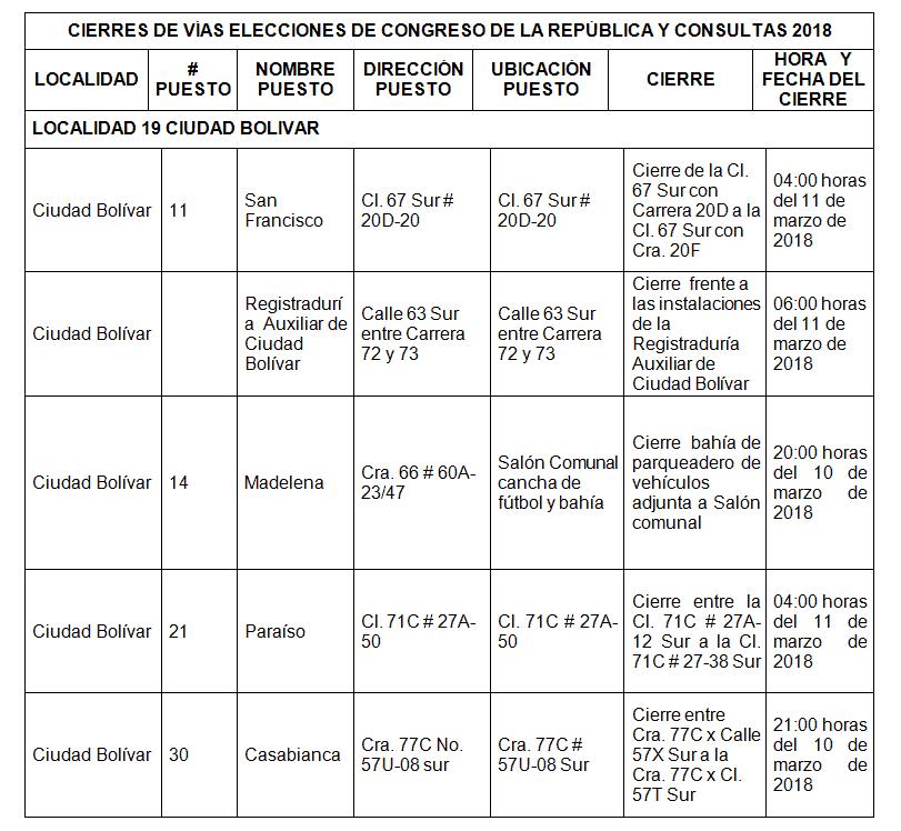 Desvíos elecciones Congreso 2018 (cuadro 5)