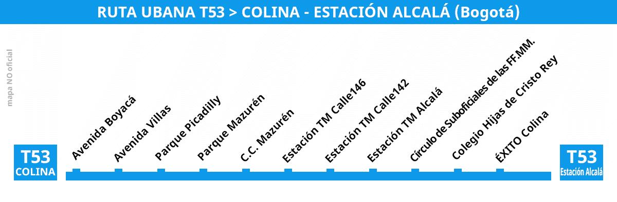 T53 - mapa ruta urbana - esquema