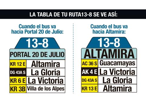 Ruta SITP: 13-8 Portal 20 de Julio ↔ Altamira [Urbana] (tablas)