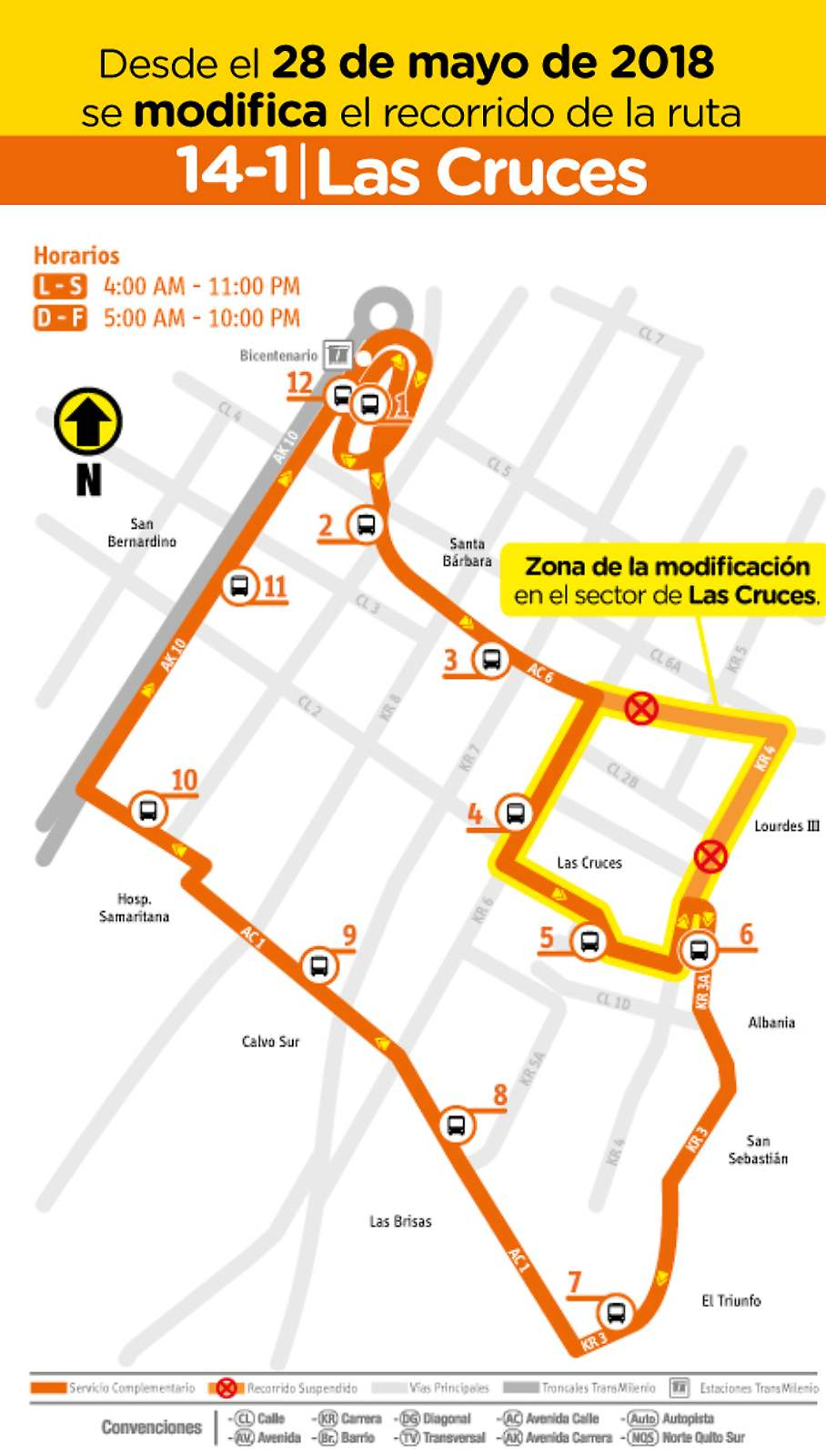 Ruta SITP: 14-1 → Las Cruces (mapa)