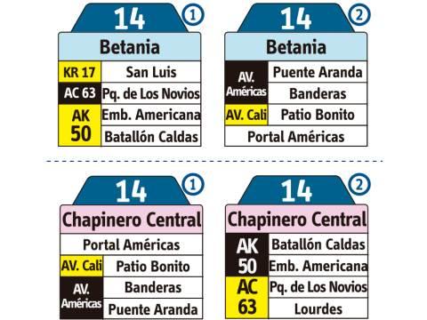 Ruta SITP: 14 Betania - Chapinero Central (tablas)