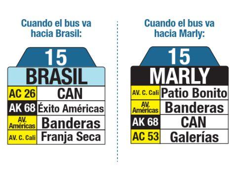Ruta SITP: 15 Brasil - Marly (tablas)