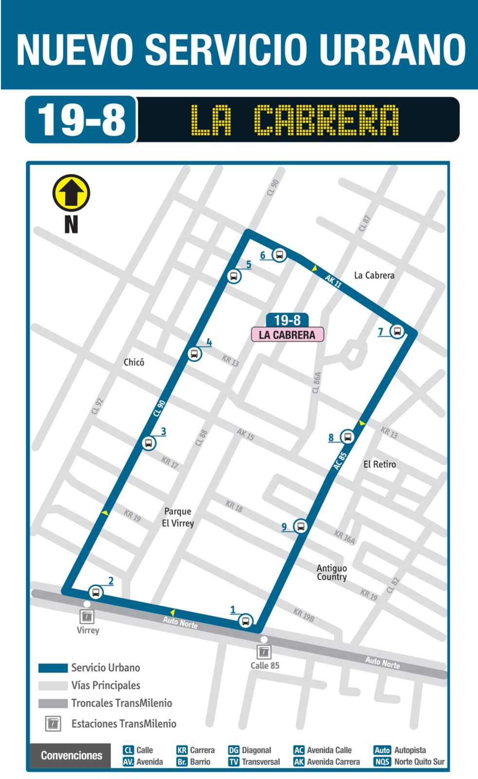 Ruta SITP: 19-8 La Cabrera (recorrido)