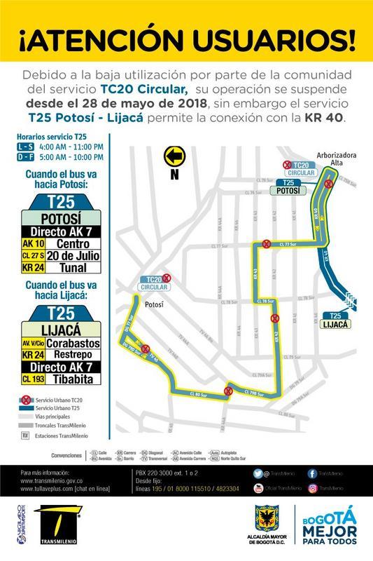 Alternativa a la ruta TC-20 Circular