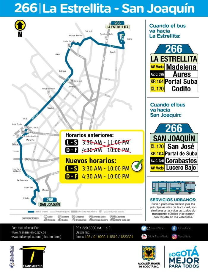 Ruta urbana 266 La Estrellita - San Joaquín
