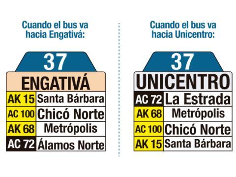 Ruta SITP: 37 Engativá - Unicentro (tablas)