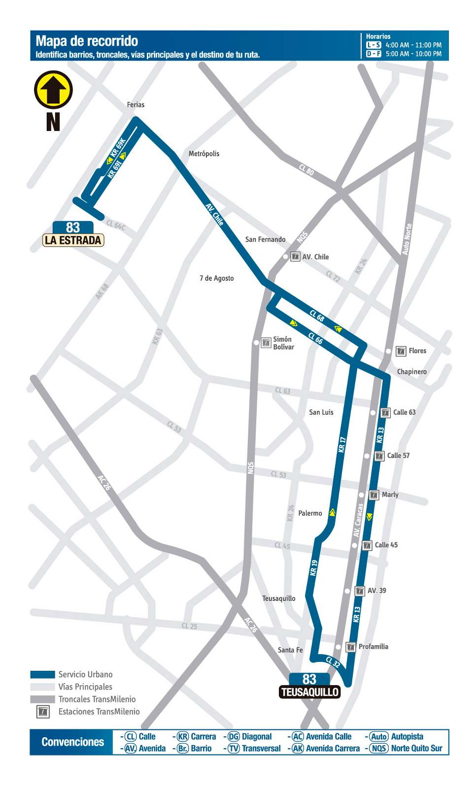 Ruta SITP: 83 La Estrada ↔ Paloquemao (mapa)