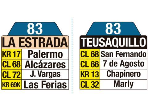 Ruta SITP: 83 La Estrada ↔ Paloquemao (tablas)