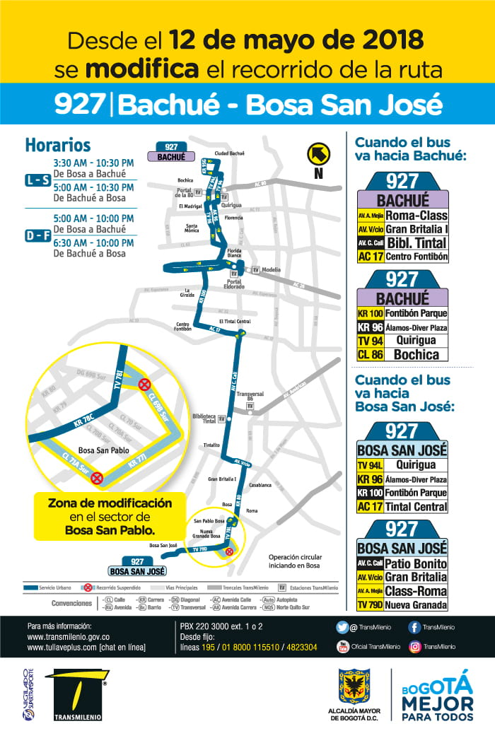 927 - mapa bus urbano del SITP