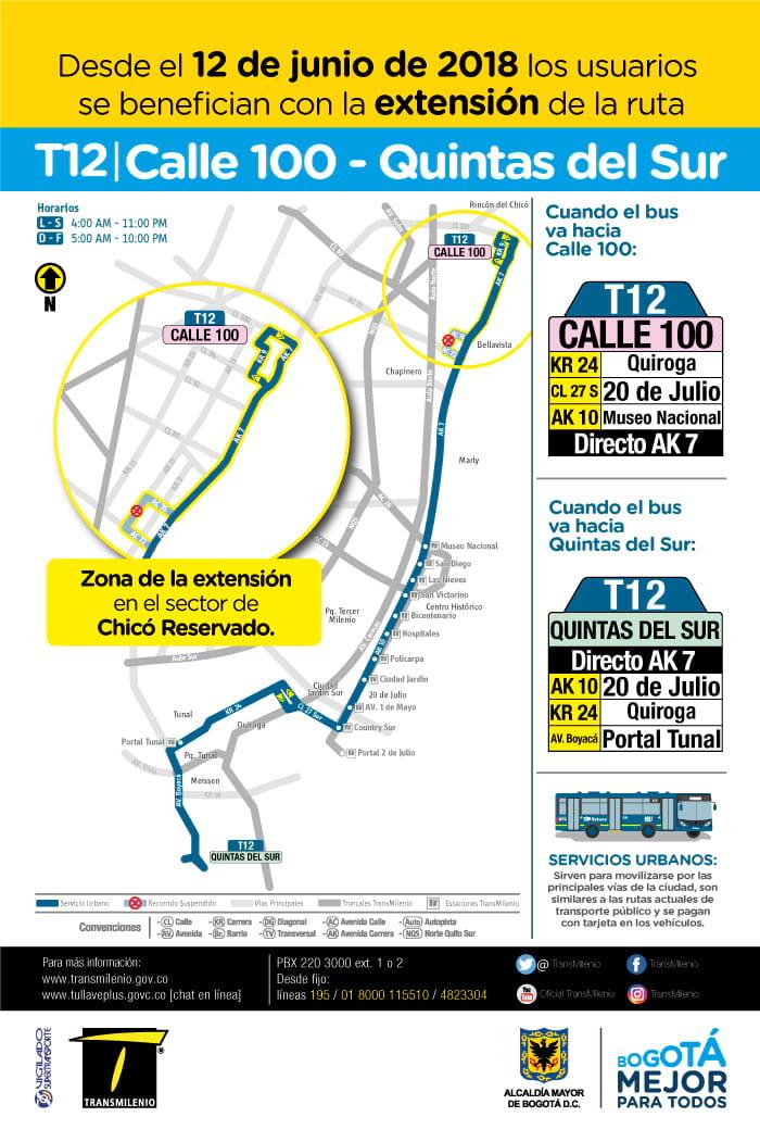 T12 Calle 100 - Quintas del Sur, ruta bus urbano Bogotá, mapa