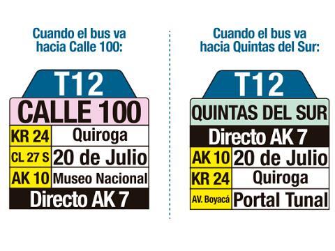 Ruta SITP: T12 Quintas del Sur ↔ Calle 100 (tablas)