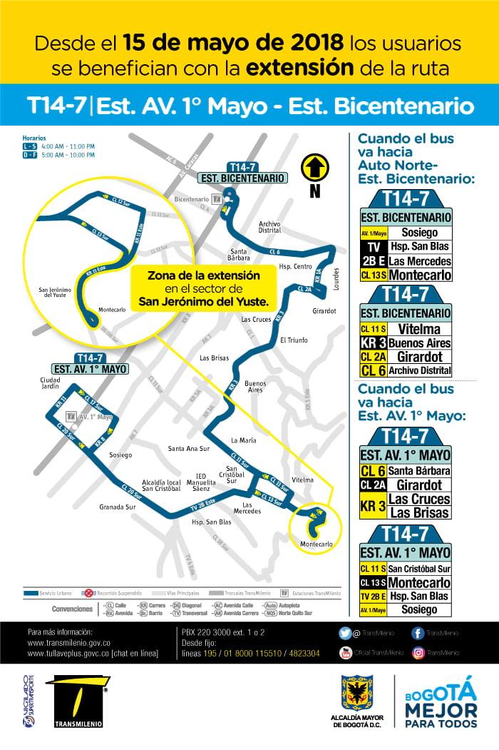 Mapa ruta T14-7 Estación Avenida 1 de Mayo - Estación Bicentenario