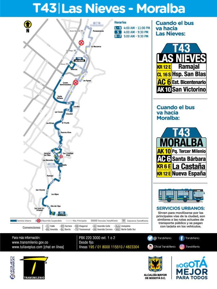 Mapa T43 > Las Nieves, Moralba