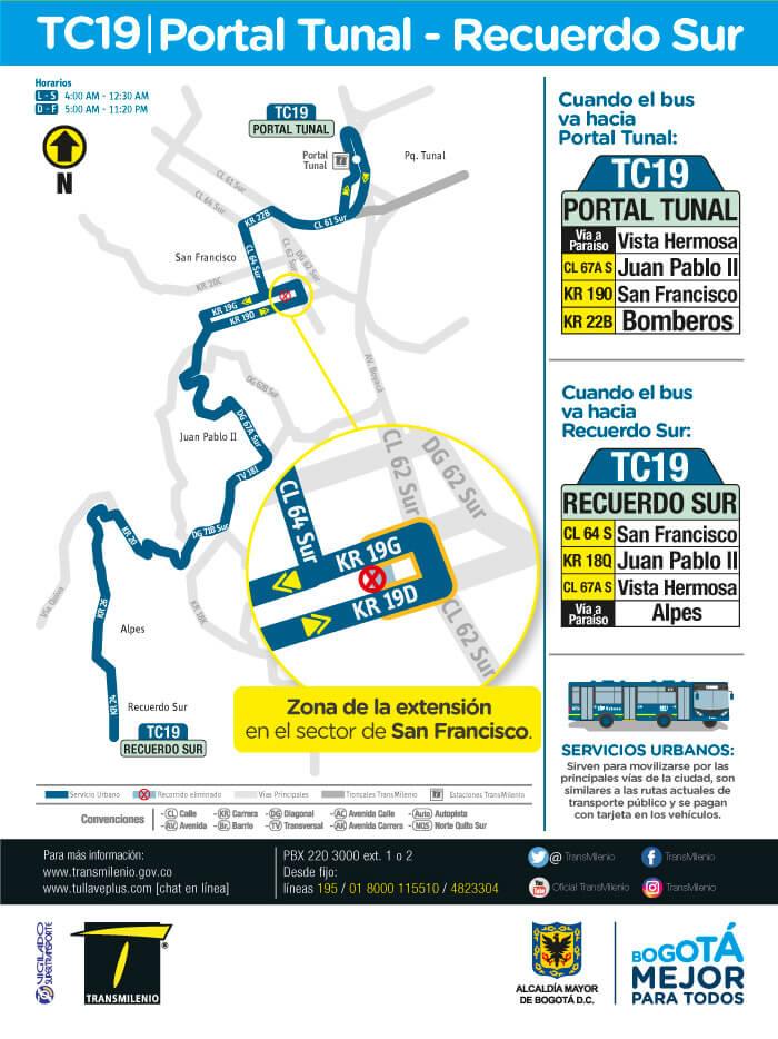 TC19 mapa ruta urbana