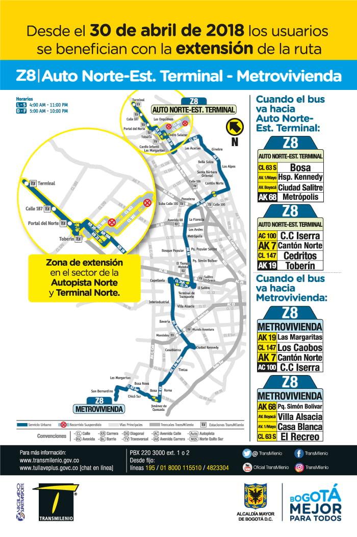 Z8 - mapa bus ruta urbana SITP