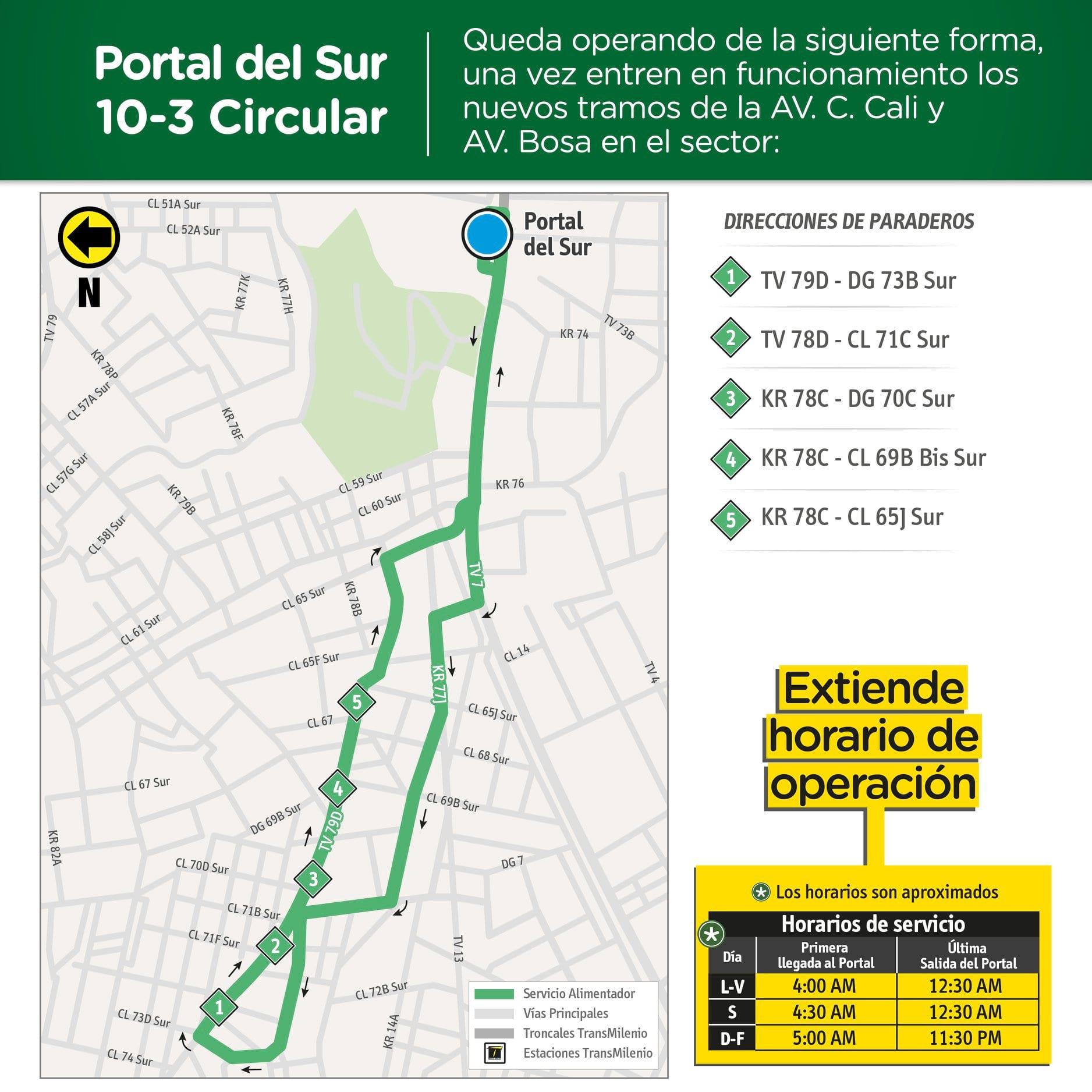 Ruta 10-3 circular (mapa)