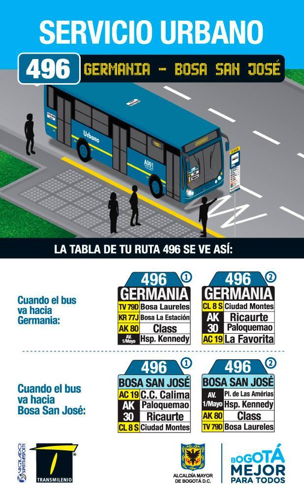 496 > Germania - Bosa San José (volante informativo)