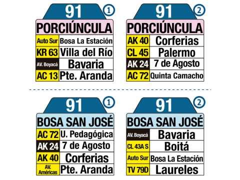 Ruta SITP: 91 Bosa, San José ↔ Porciúncula (tablas de recorrido)