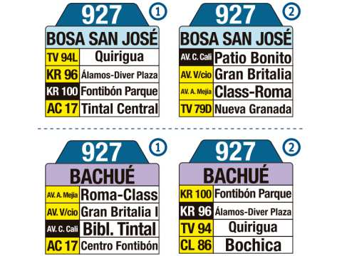 Ruta SITP: 927 Bosa San José ↔ Bachué (tablas)