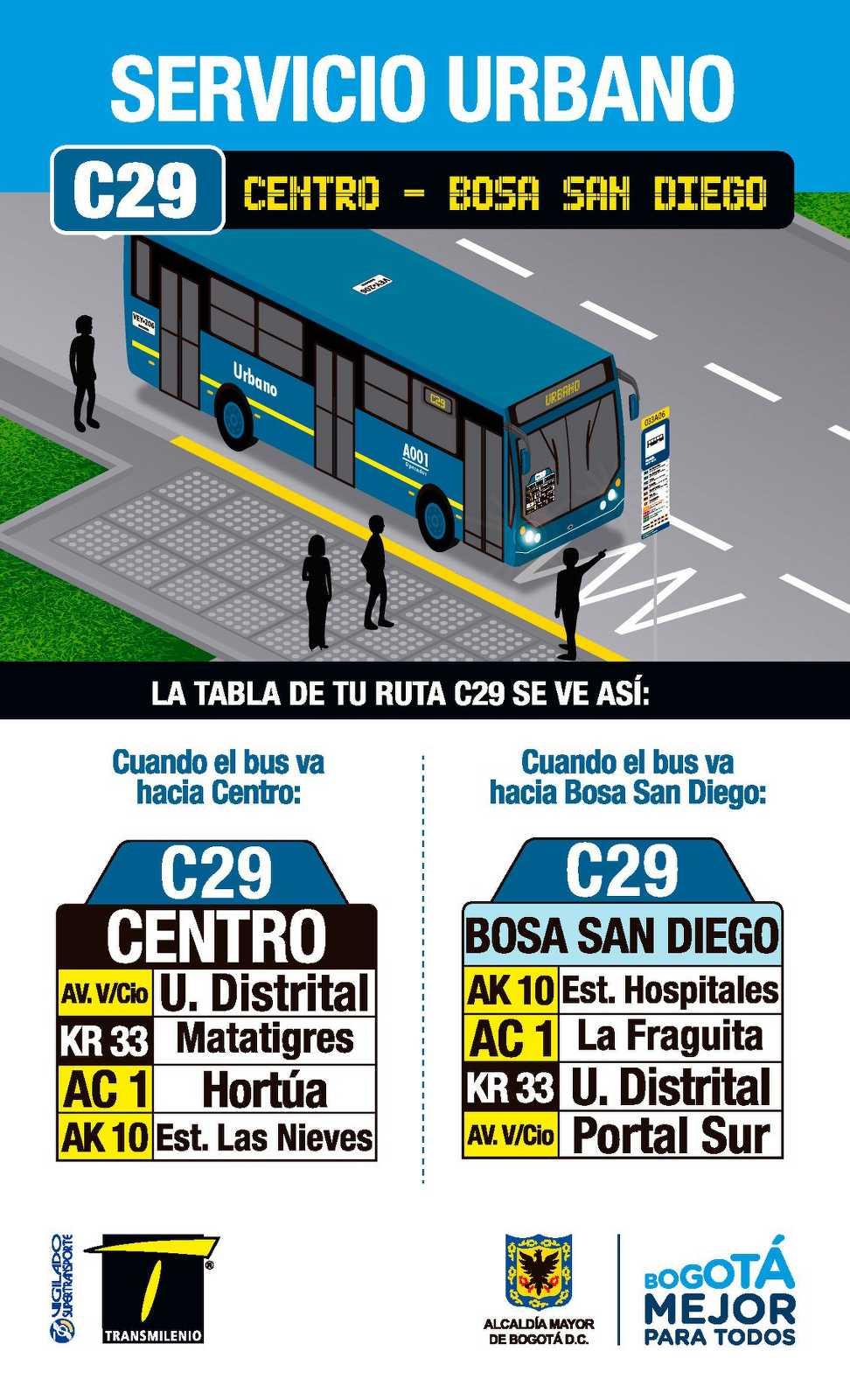 C29 > Centro - Bosa San Diego (volante A)
