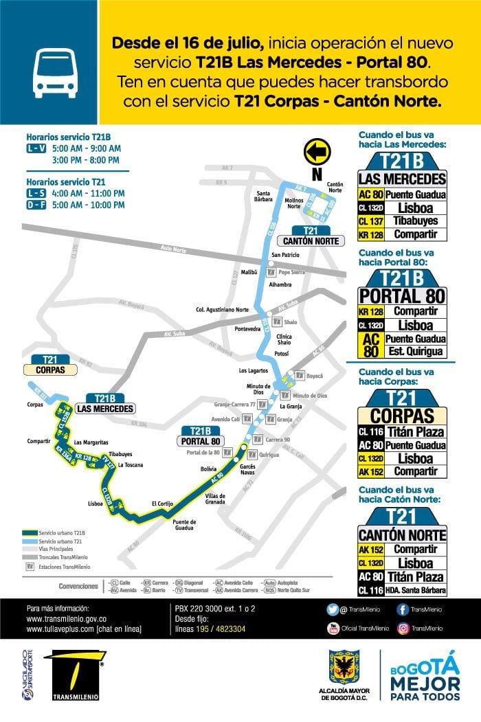 T21B > Las Mercedes - Portal 80 (mapa)