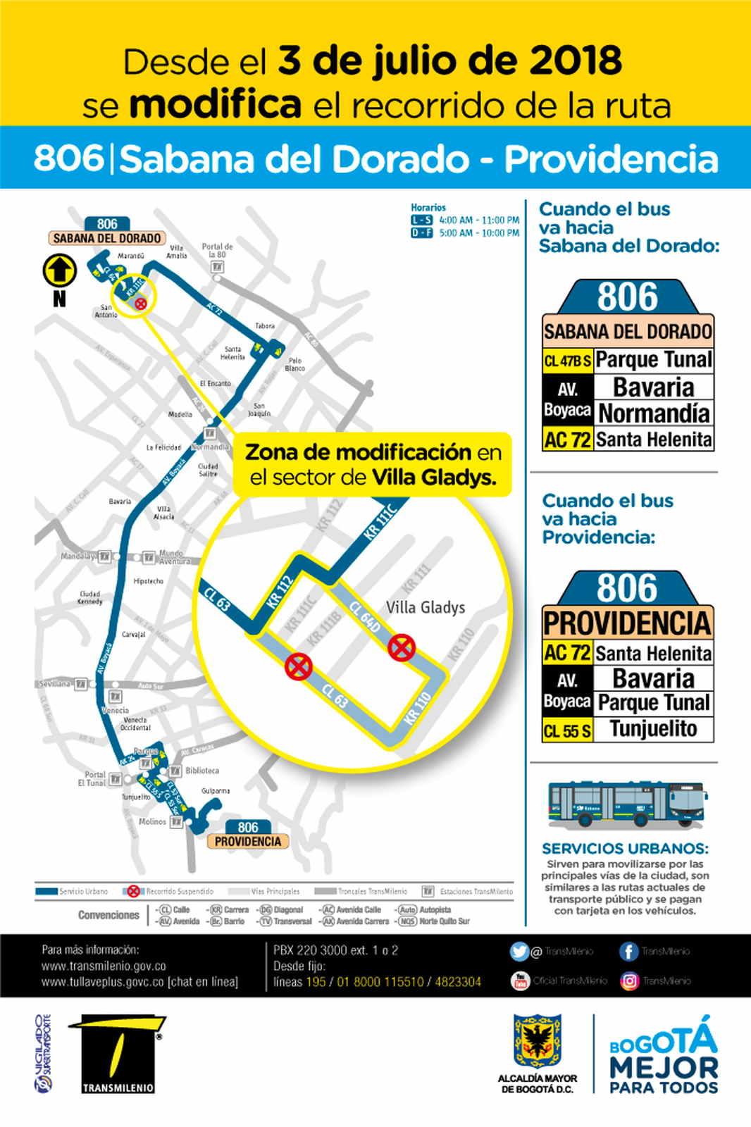 Volante informativo de los cambios temporales en la urbana en su recorrido: 806 Sabana del Dorado - Providencia
