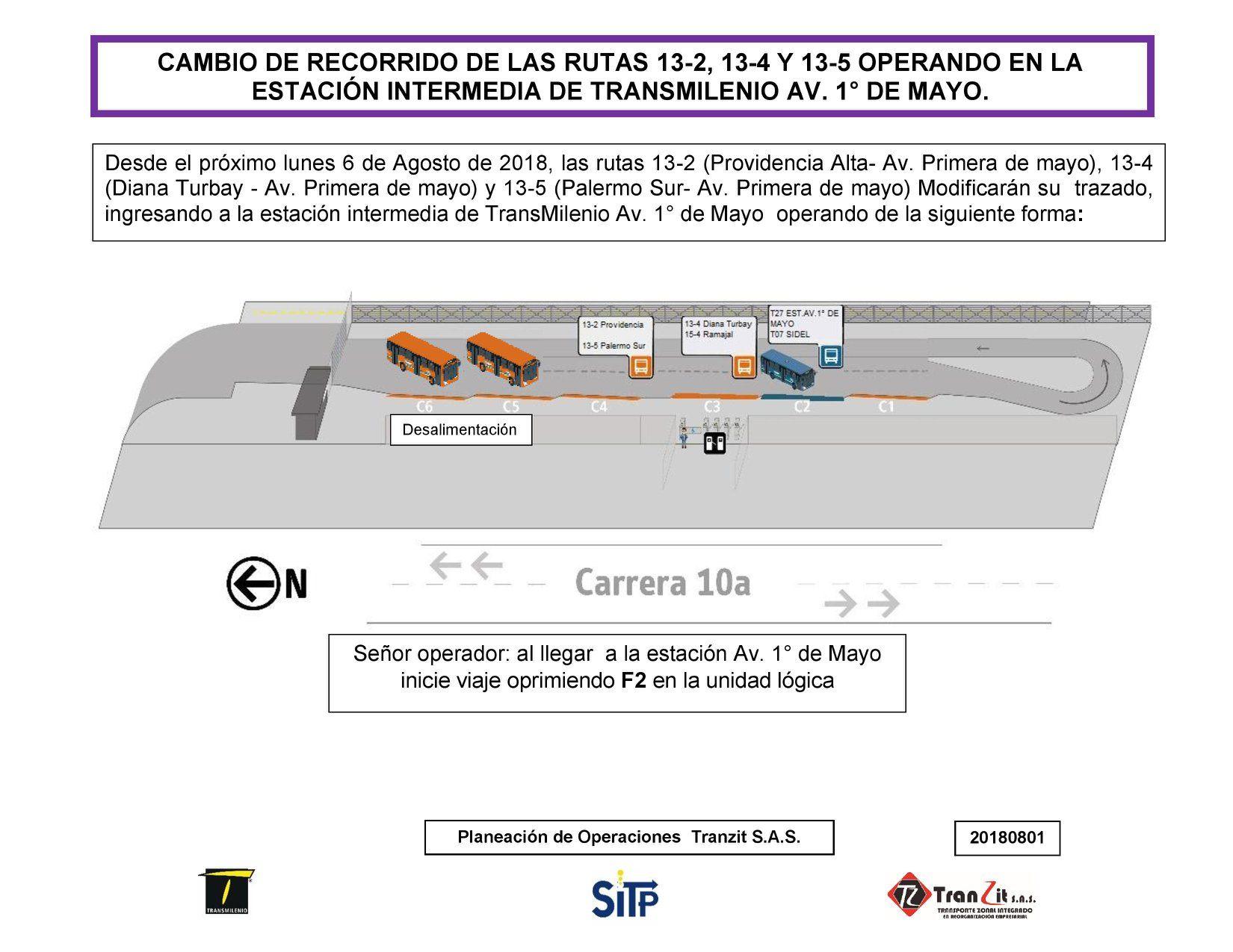 Paradas dentro de la estación Intermedia 1° de Mayo para rutas del SITP