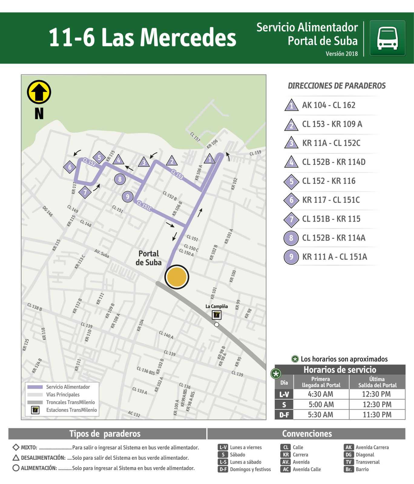 Ruta SITP: 11-6 ➜ Las Mercedes (mapa)