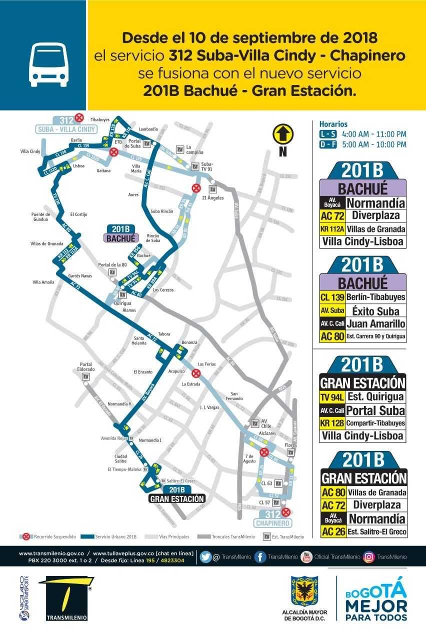 201B > Bachué - Gran Estación (mapa, nueva ruta SITP)