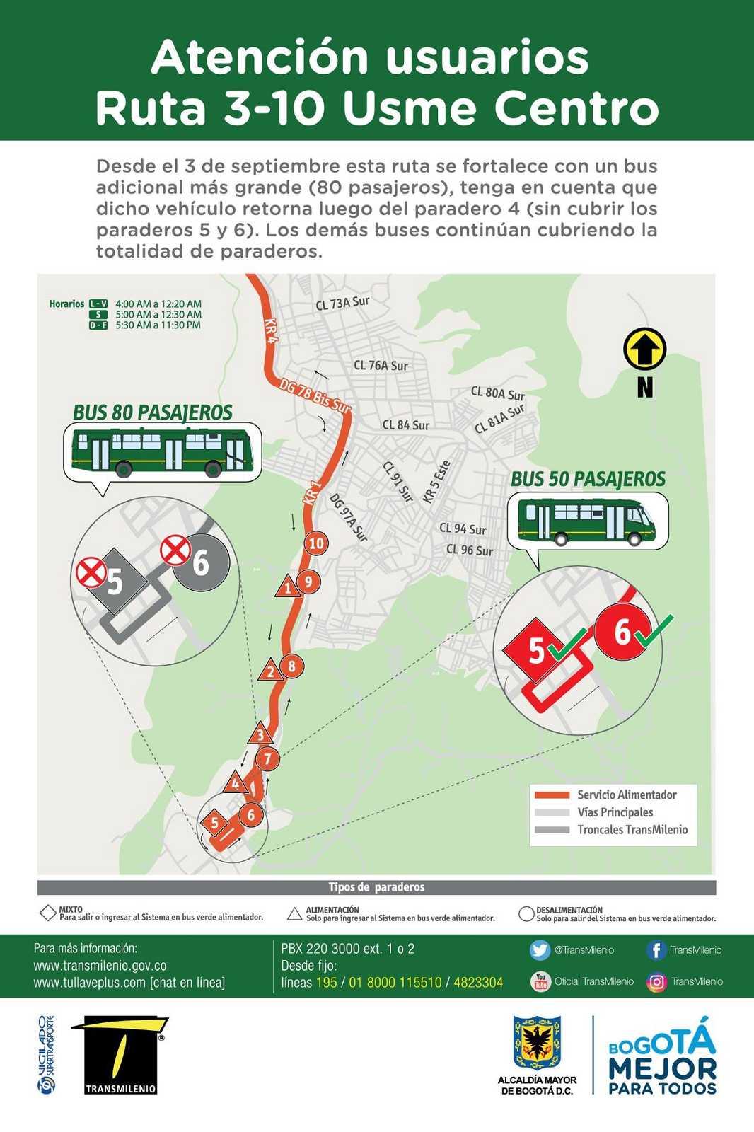 3-10P > Usme Centro (mapa y volante)