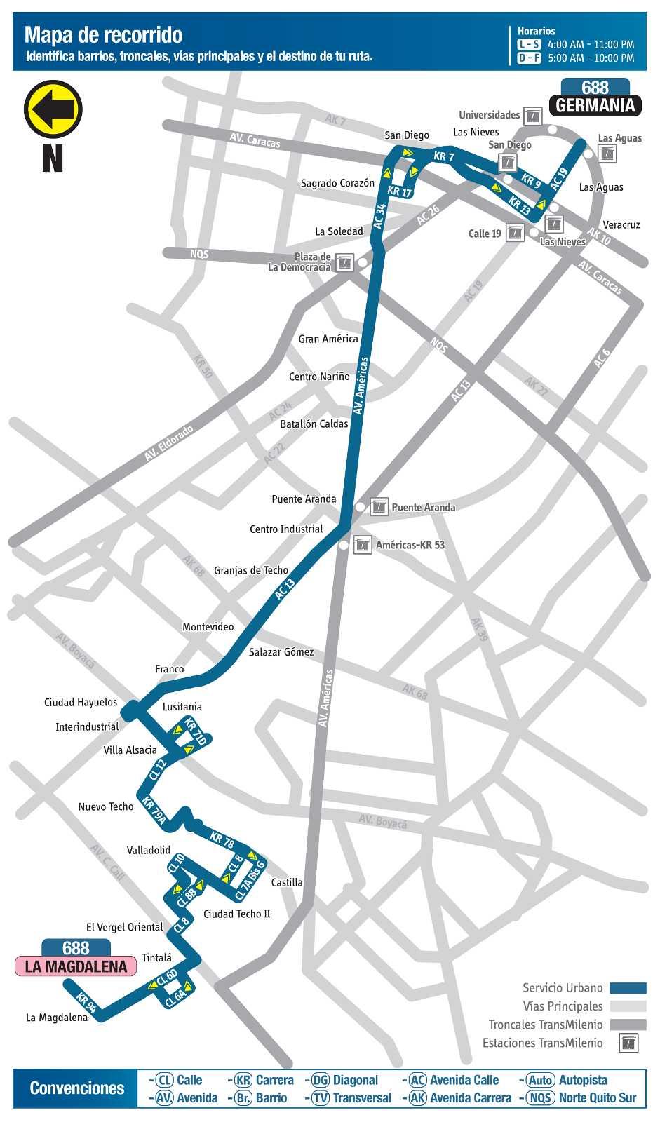 Ruta SITP: 688 La Magdalena ↔ Germania (mapa)