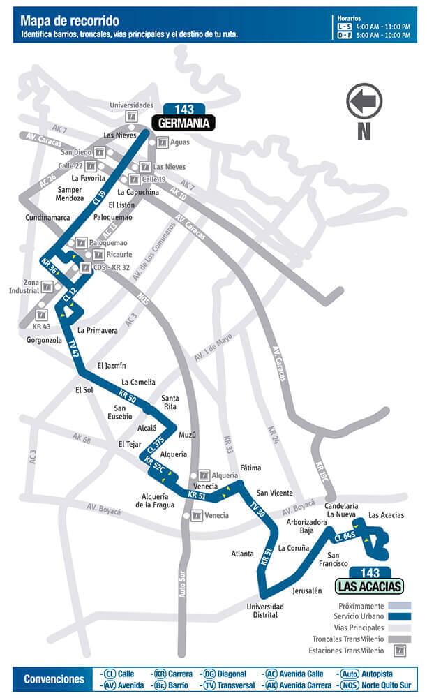 Ruta SITP: 143 Las Acacias ↔ Germania (mapa)
