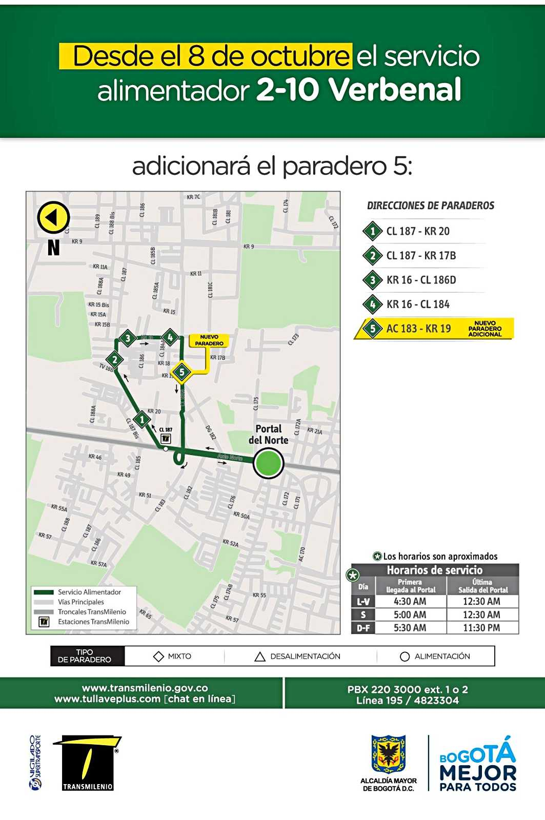 Paradas de la ruta alimentadora 2-10 Verbenal
