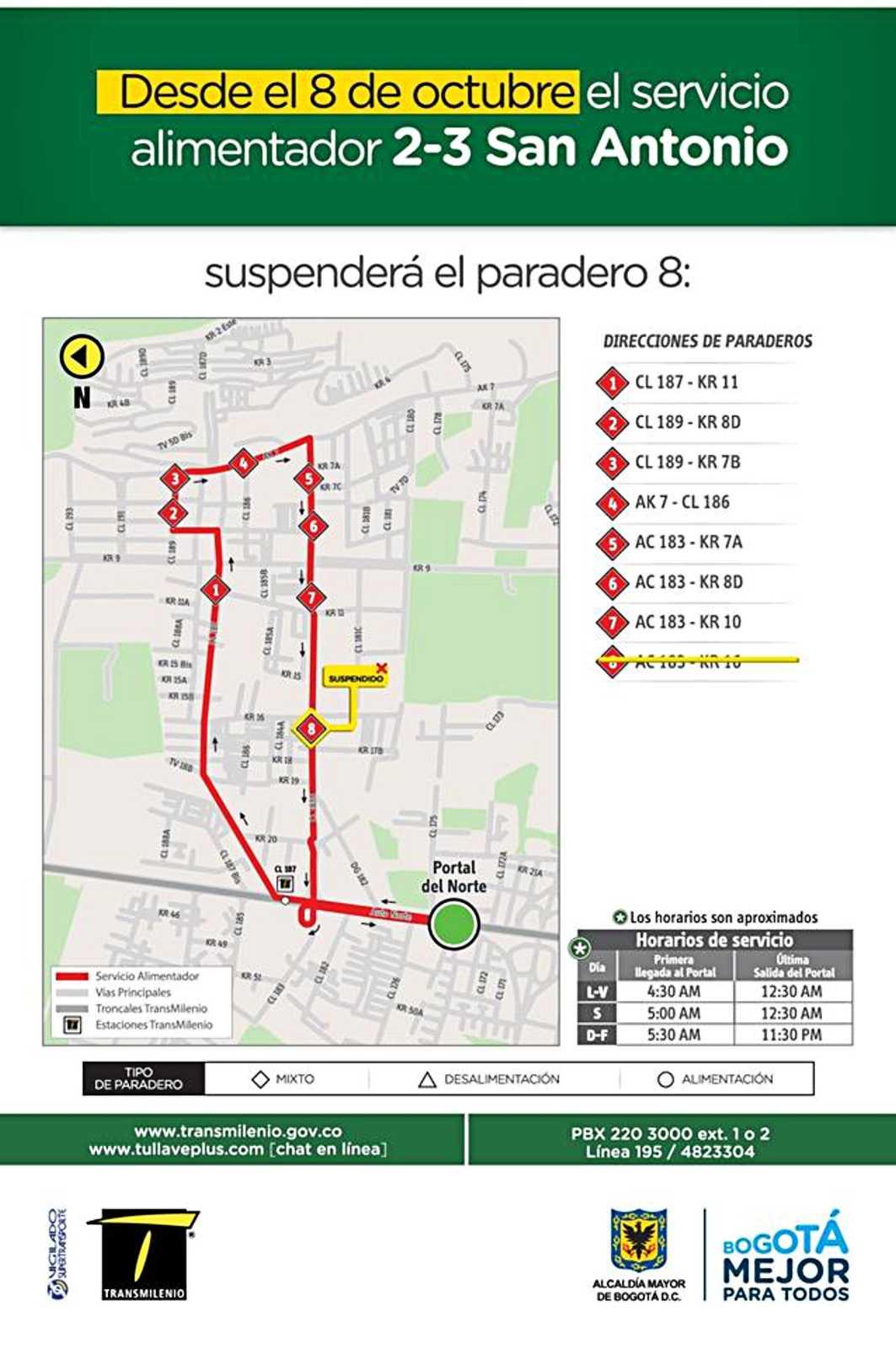 Mapa de la ruta alimentadora 2-3 San Antonio