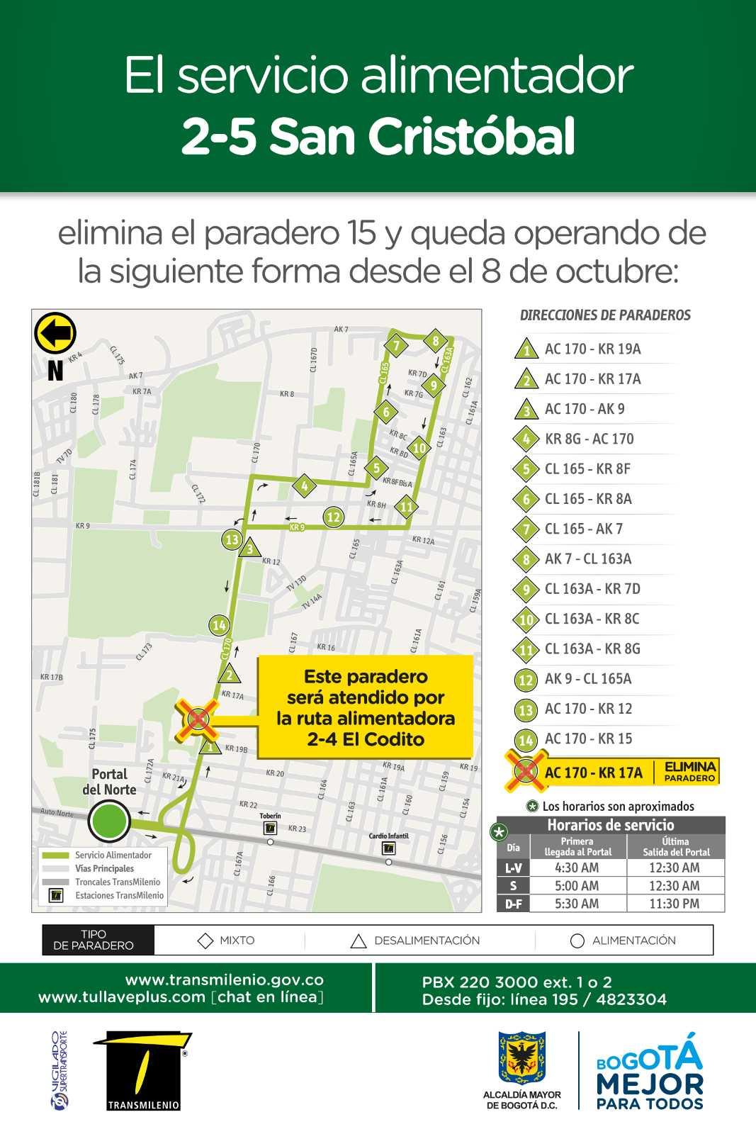 2-5 San Cristóbal (mapa y paradas)