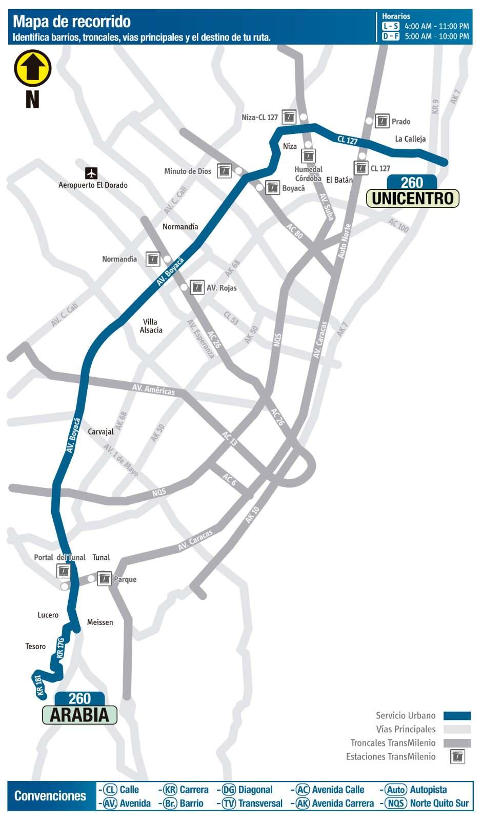 Ruta SITP: 260 Unicentro ↔ Arabia (mapa)