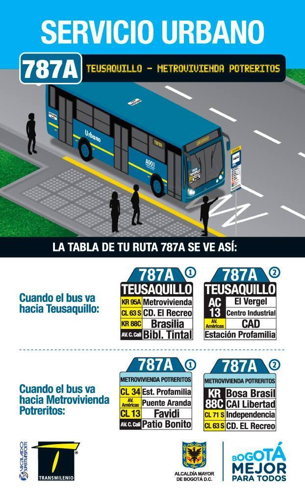 VOLANTE DE LA RUTA URBANA787A > Metrovivienda - Teusaquillo A PARTIR DEL LUNES 29 DE OCTUBRE: