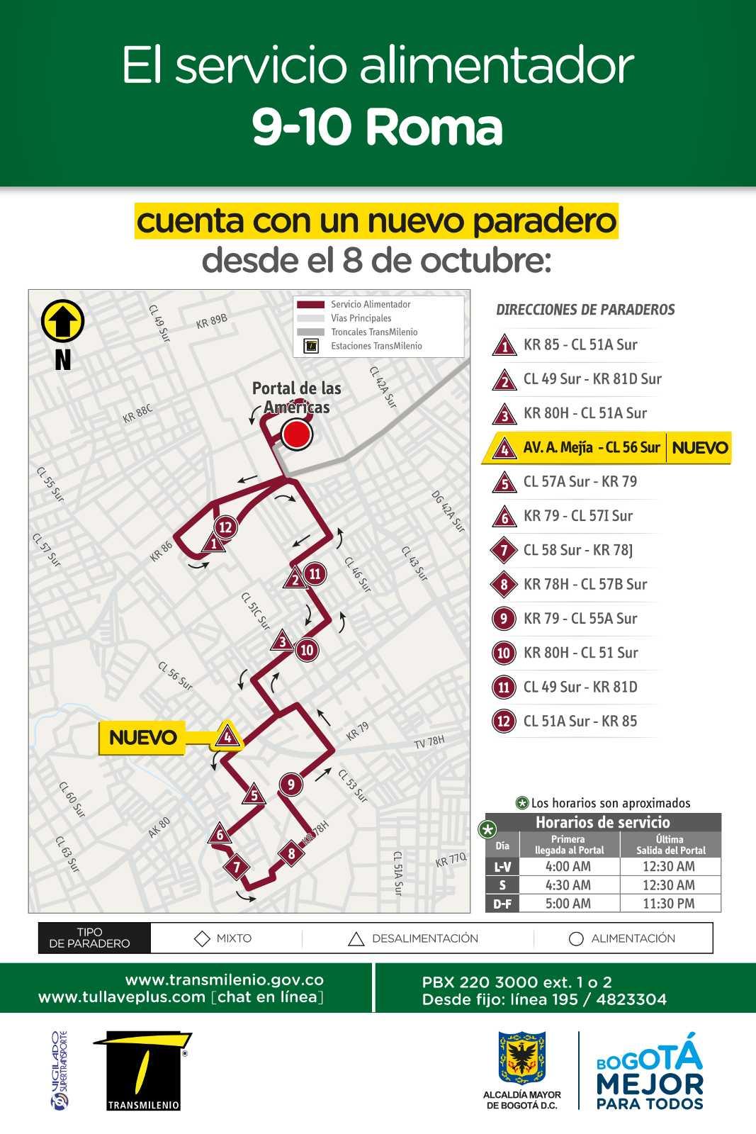 Mapa bus alimentador 9-10 Roma