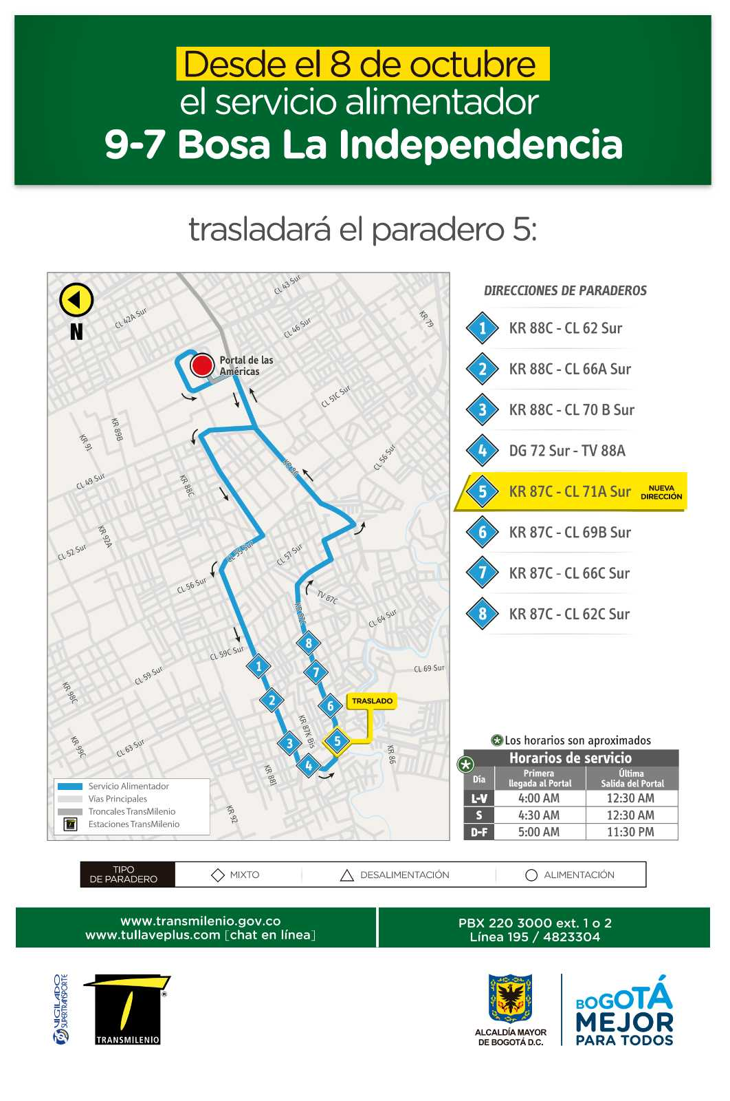 Mapa ruta alimentadora 9-7 Bosa La Independencia