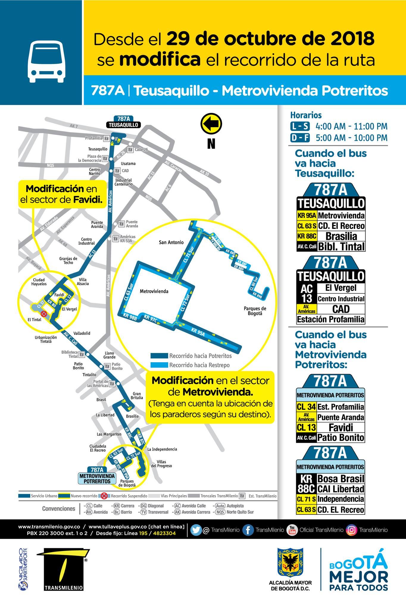 Recorrido ruta C701 >Metrovivienda (Potreritos) - Restrepo