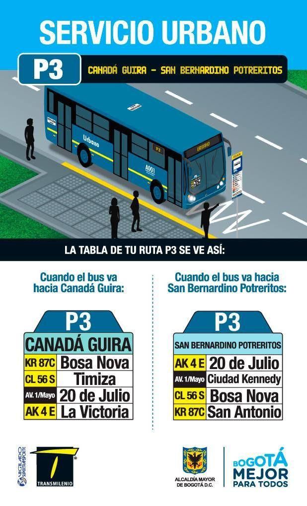 P3 > Canada Guira - San Bernardino Potreritos (volante)