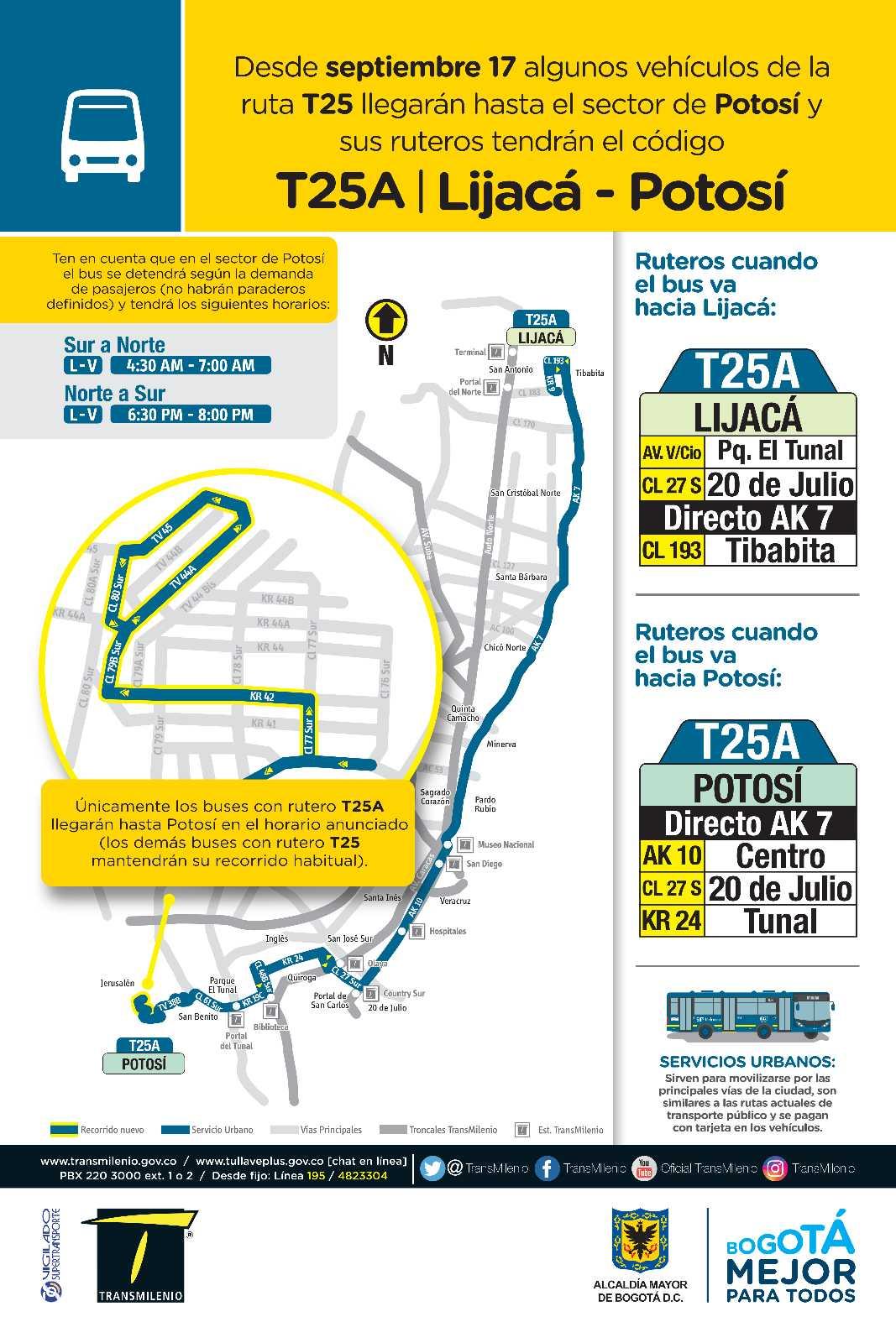 Ruta SITP: T25A Lijacá ↔ Potosí (mapa)