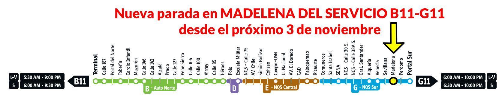 Recorrido del servicio expreso B11-G11 con parada en Madelena