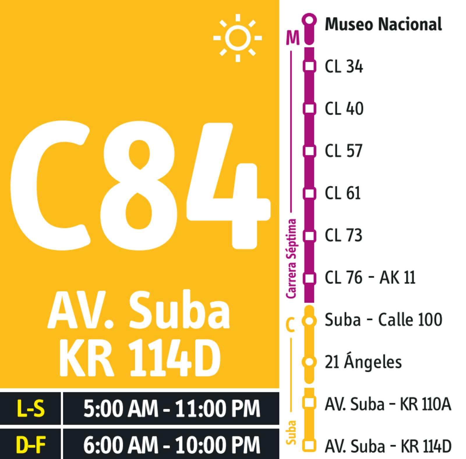 C84-M84 >ETB Tibabuyes - Museo Nacional (dual)