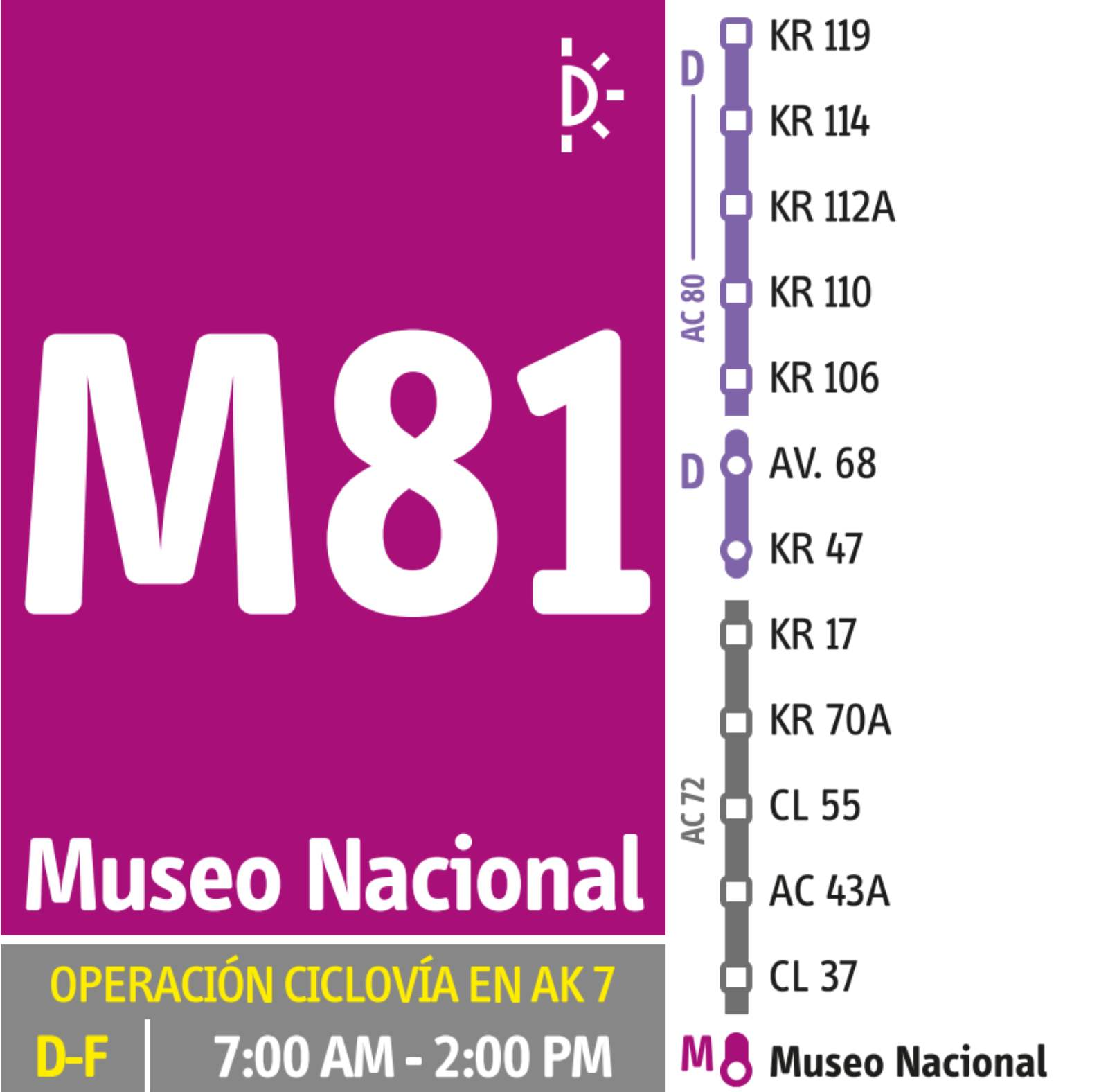 M81-D81 > Calle 80 Puente de Guadua- Museo Nacional (festivos)