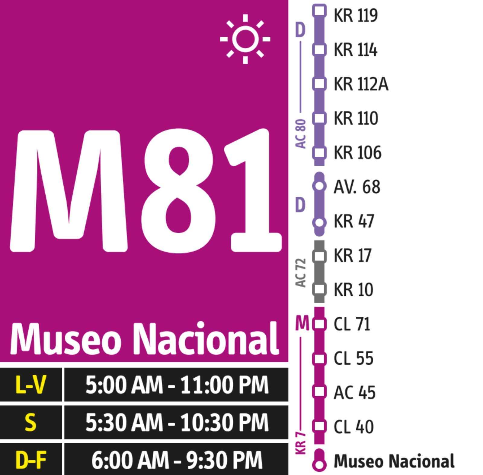 M81-D81 > Calle 80 Puente de Guadua- Museo Nacional