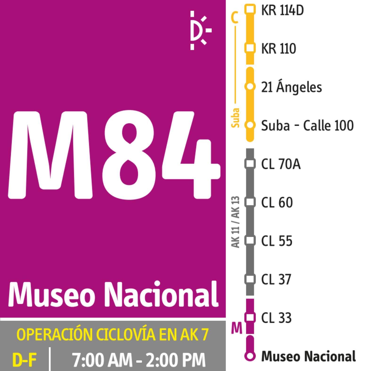M84-C84 >Museo Nacional- ETB Tibabuyes , festivos - (dual)