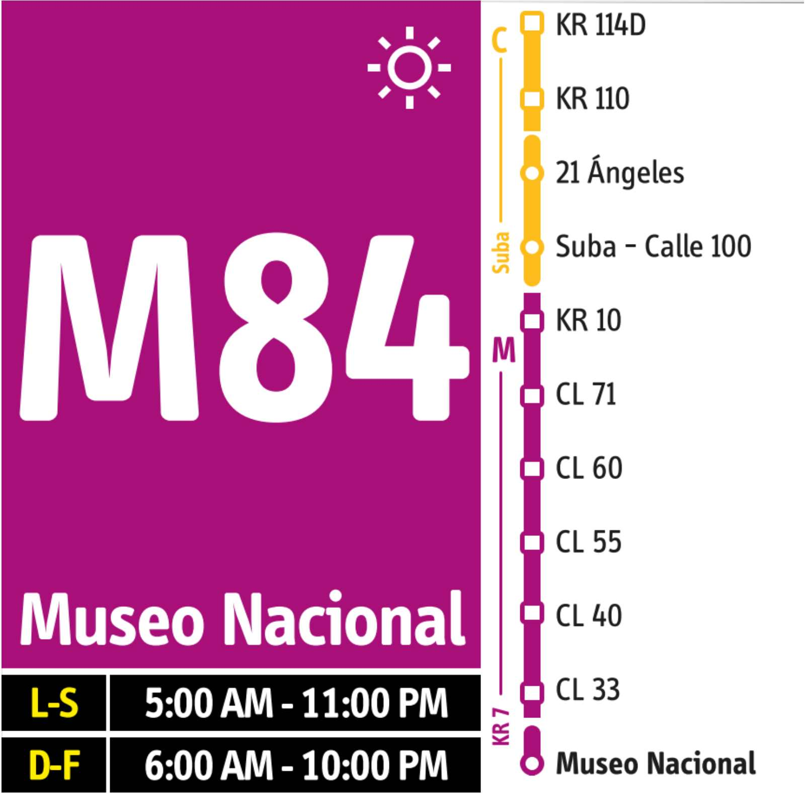 M84-C84 >Museo Nacional- ETB Tibabuyes - (dual)