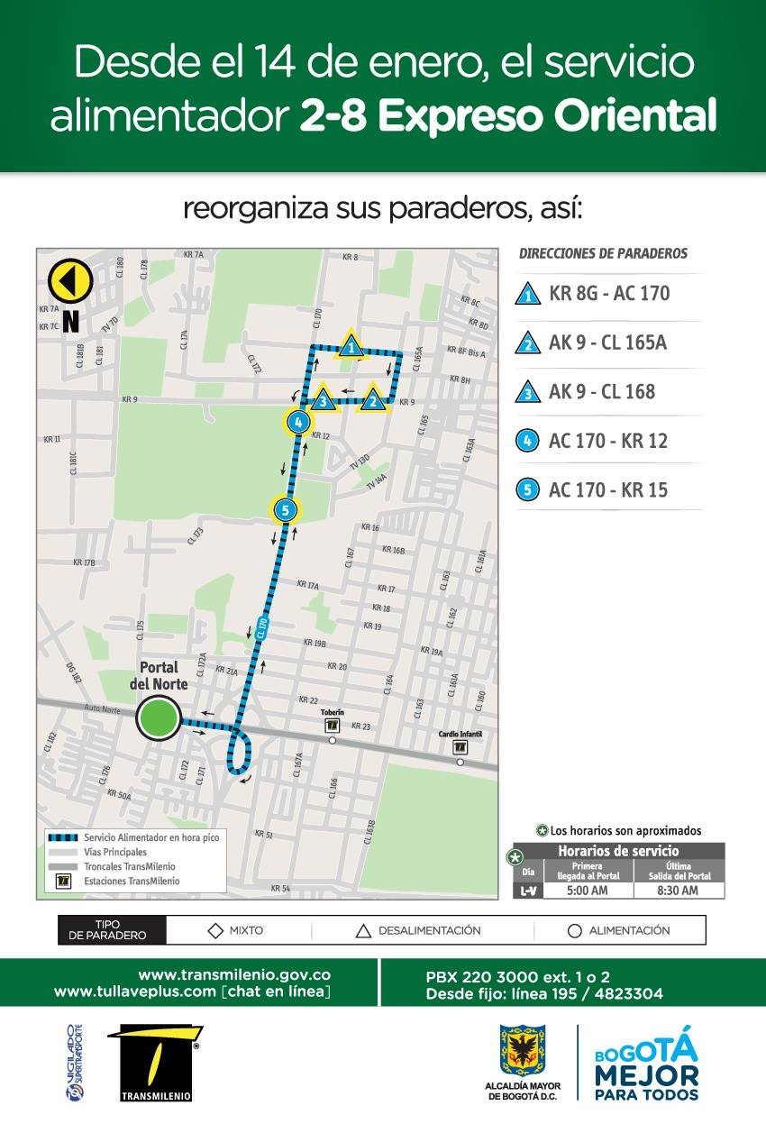 Mapa y paraderos de la ruta alimentadora 2-8 Expreso Oriental